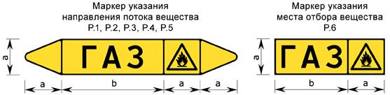 Размеры самоклеющихся маркеров